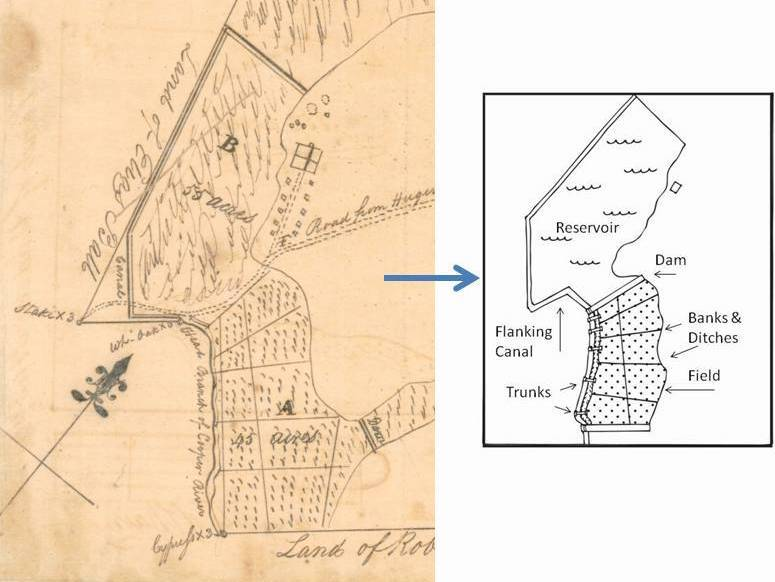 <p>Inland rice fields used as a reservoir and irrigation system to regulate water supply, situated in the floodplain swamp at Windsor Plantation, Charleston, South Carolina, 1790, plat courtesy of Charleston County Register of Mesne Conveyance, Charleston, South Carolina, and schematic image by Lillian Trettin.</p>