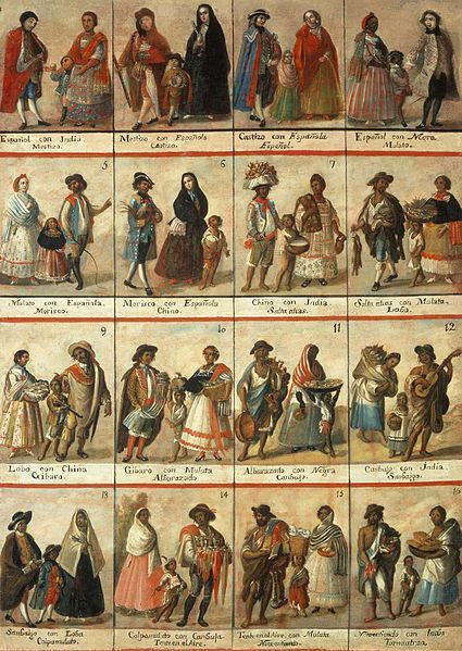 Racial classifications in Spanish colonies in the Americas, ca. eighteenth century, courtesy of Museo Nacional del Virreinato, Tepotzotlán, Mexico. Racial classifications in Spanish colonies in the Americas, ca. eighteenth century, courtesy of Museo Nacional del Virreinato, Tepotzotlán, Mexico. By the end of the eighteenth century, sexual interactions and intermarriage between Europeans, Africans, and American Indians in Spanish colonies led to a large interracial population and wide range of recognized racial categories.