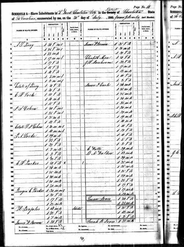 Slave Schedule, United States Census Bureau, Charleston, South Carolina, 1860, courtesy of Ancestry.