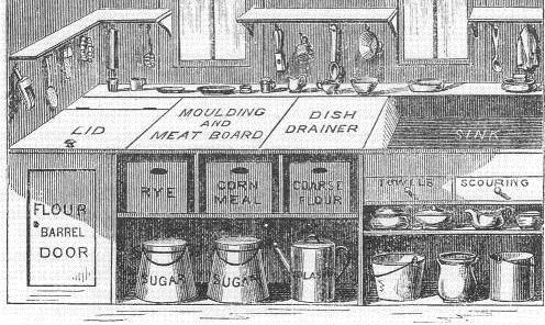 "<span class=""mw-mmv-source-author""><span class=""mw-mmv-source"">""Model kitchen,"" detail from <span class=""mw-mmv-source-author""><span class=""mw-mmv-source""><em>The American Woman's Home</em></span></span>, by Catharine Beecher and Harriett Beecher Stowe<span class=""mw-mmv-source-author""><span class=""mw-mmv-source"">, 1869.</span></span></span></span>"