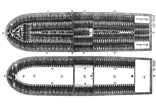 Diagram of a slave ship from the Atlantic slave trade, ca. 1790-91, courtesy of Lilly Library of Rare Books and Manuscripts, Indiana University.