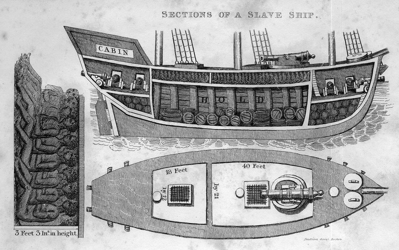 Diagram of a slave ship, in Robert Walsh's <em>Notices of Brazil in 1828 and 1829</em>, Boston and New York, 1831.