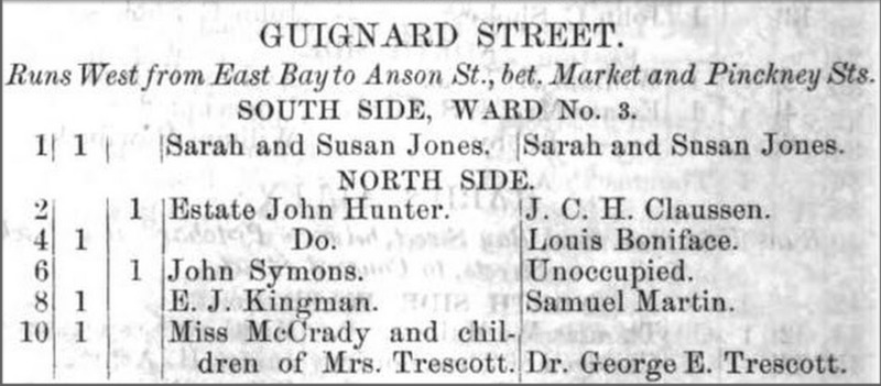 Charleston census record showing the Jones sisters living on Guignard Street, <em>Census of the City of Charleston</em>, South Carolina, 1861.