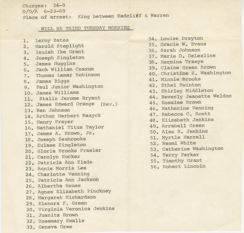 List of some of those arrested during Hospital Workers' Strike demonstrations, Charleston, South Carolina, 1969, courtesy of the Avery Research Center.