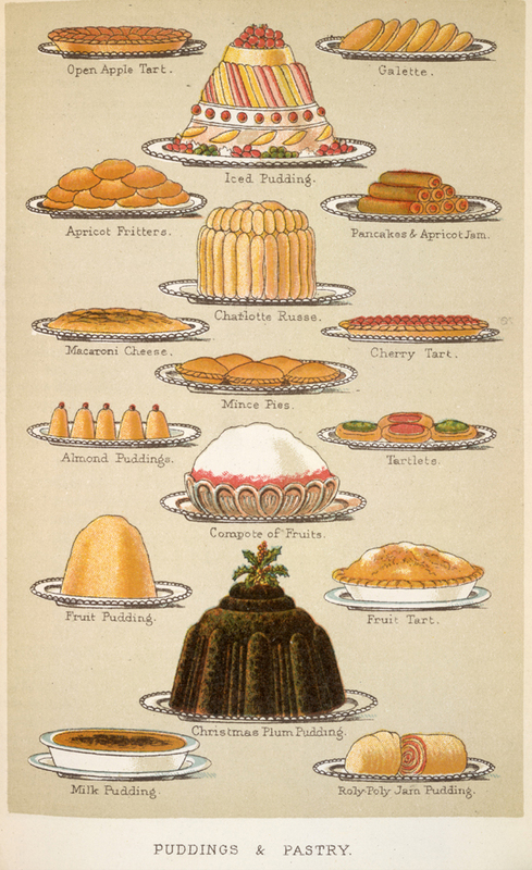 """<span>""""Puddings &amp; Pastry,"""" drawing from&nbsp;</span><em>Beeton's&nbsp;</em><em>Book of Household Management</em><span>, edited by Isabella Beeton, 1861,&nbsp;</span><span>courtesy of the&nbsp;</span>Wellcome Library<span>.</span>"""